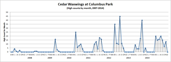 CEWA-Columbus-Titled